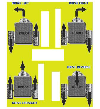 ربات دو چرخ