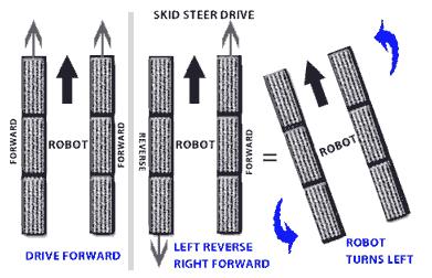 سیستم کنترل تانکی